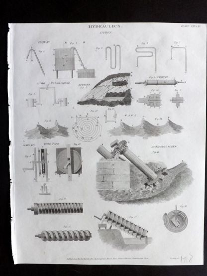 Rees 1820 Antique Print. Hydraulics 14 Siphon